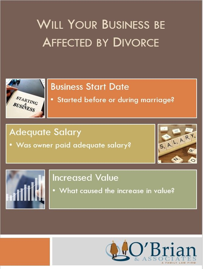Will your business be affected by divorce chart